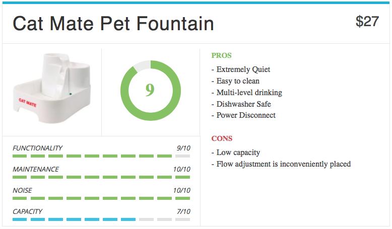 cat-mate-pet-fountain-4