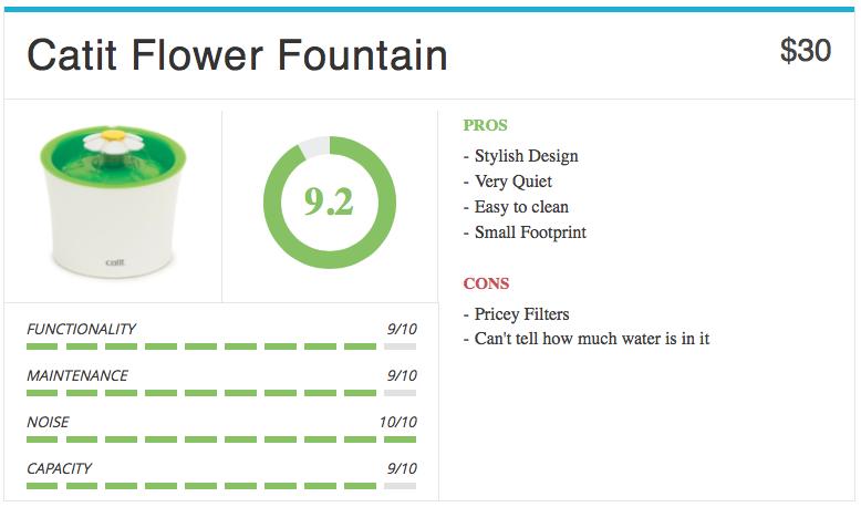 catit-flower-fountain-4