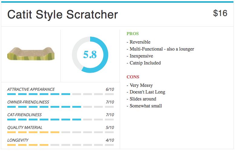 catit-style-scratcher-4