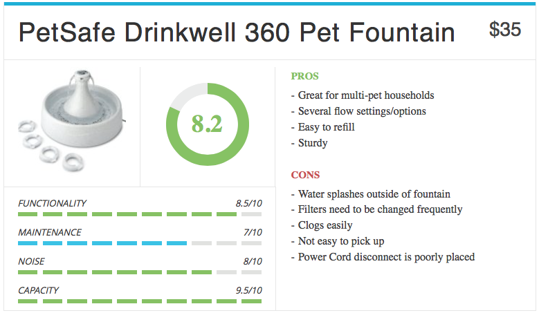 drinkwell-360-fountain-4