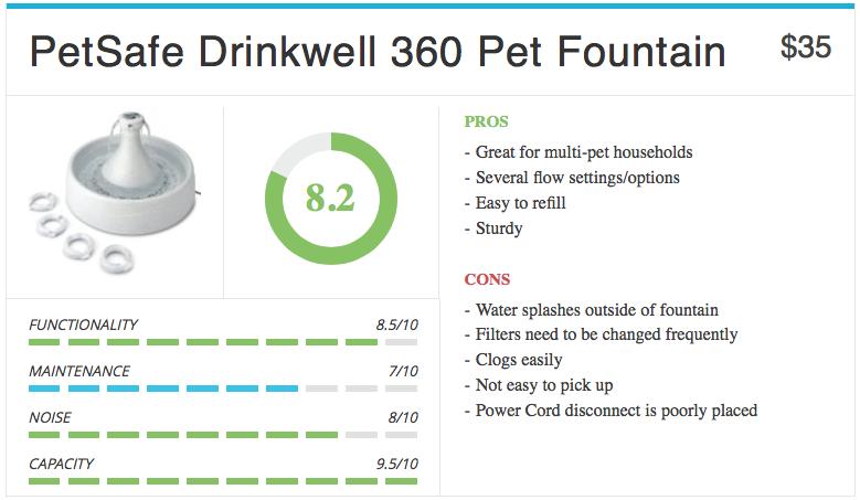 drinkwell-360-fountain-4