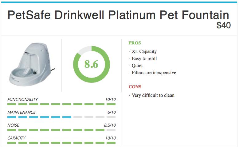 drinkwell-platinum-fountain-4