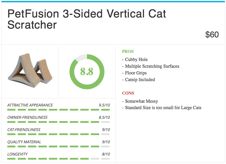 petfusion-3-sided-scratcher-4