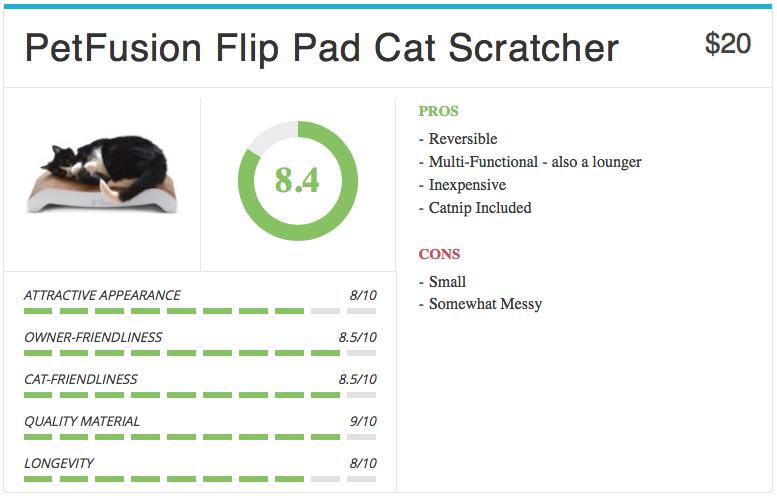 petfusion-flip-pad-scratcher-4
