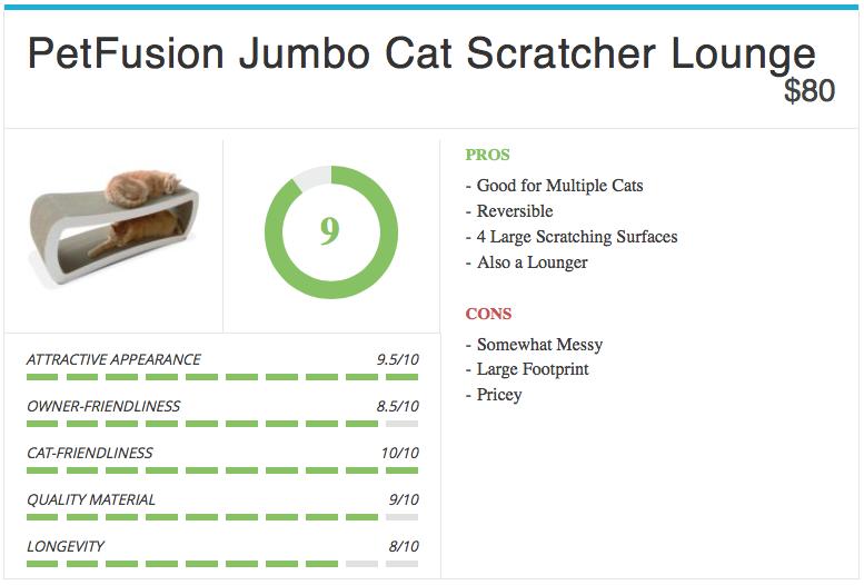 petfusion-jumbo-scratcher-4