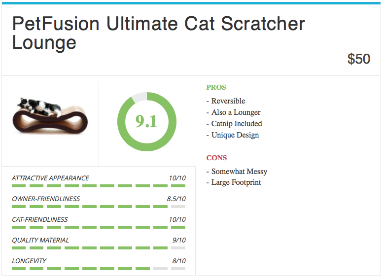 petfusion-ultimate-scratcher-4