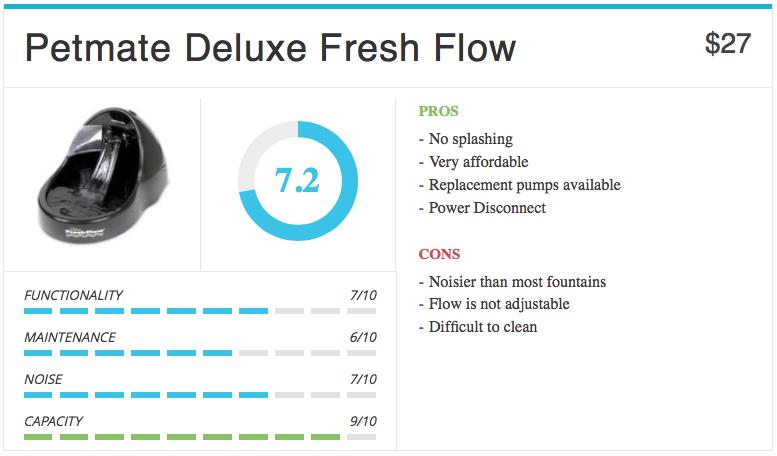 petmate-deluxe-fresh-flow-4