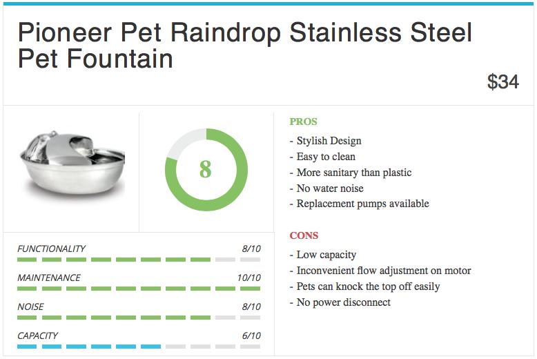 pioneer-pet-raindrop-fountain-4