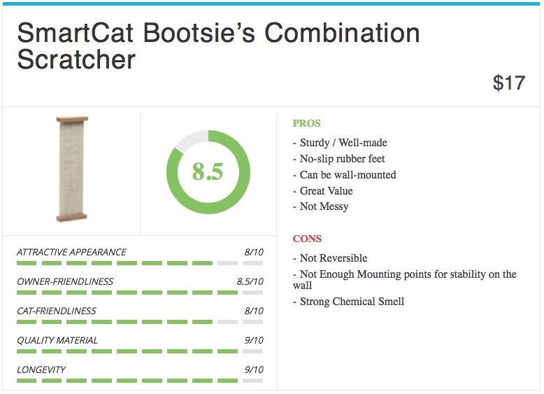 smartcat-bootsies-scratcher-4