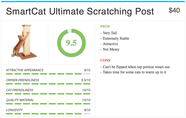 smartcat-ultimate-scratching-post-4