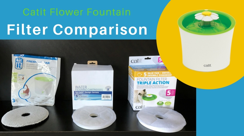 Catit Flower Fountain Filter Comparison Kitty Loaf